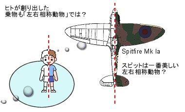 説明図ヒトとSpit