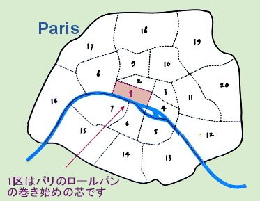パリ1区downsize