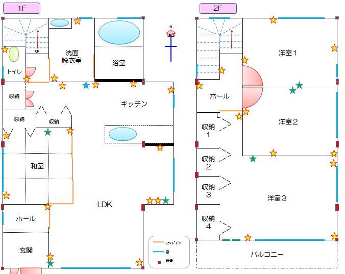 コンセント図