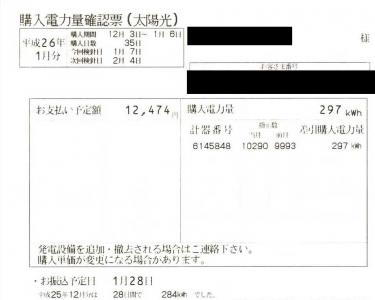 20140124_2014年12月の売電額