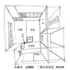 高桐院の茶室5
