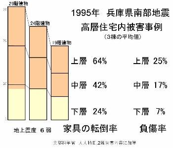 graph_kousou1.jpg