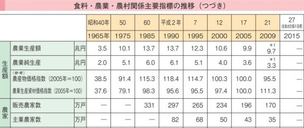 2seisangaku_0.jpg