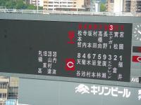 12,7.29 今日のスタメン