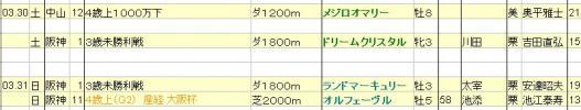 2013033031想定