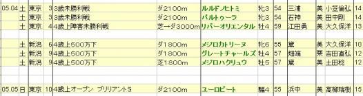 2013050405JRA発表