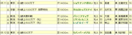 2013051112JRA発表\