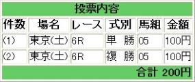 20130511ショウナンアポロン