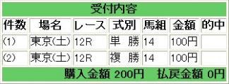 20130525メジロオマリー