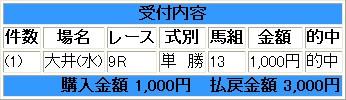 20131002 グランディオーソくん 圧勝^^)