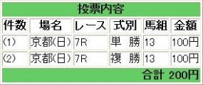 20131006タムロトップステイ
