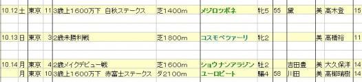 201310121314想定