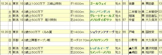 2013102627想定