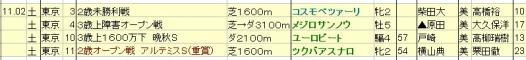 2013110203想定