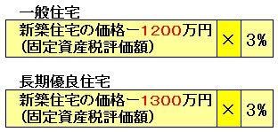 zei26shutoku2014.jpg