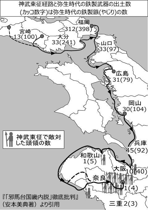 東征ルート