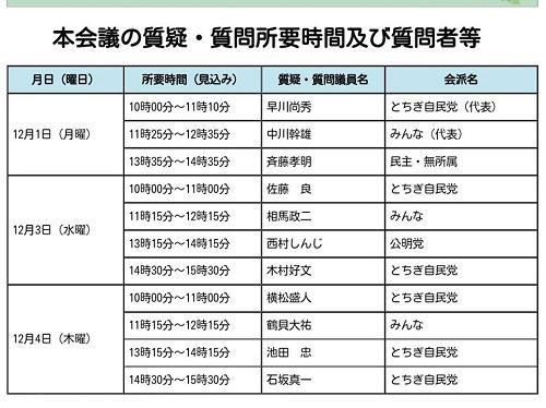 栃木県議会<本会議>一般質問に登壇します!①
