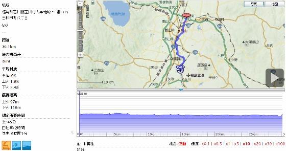 20140127みちのく自転車道全線 (560x295)
