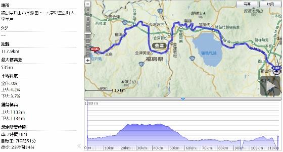 20140106郡山早戸電車 (560x301)
