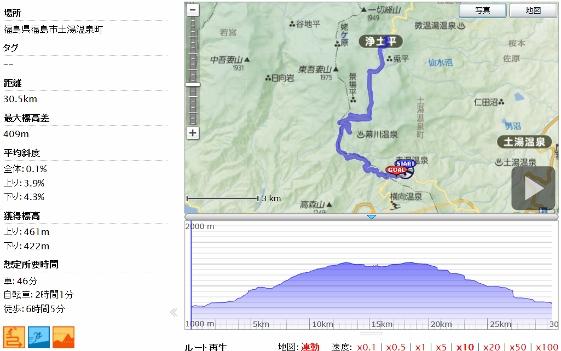 20130704鷲倉温泉浄土平往復 (561x351)