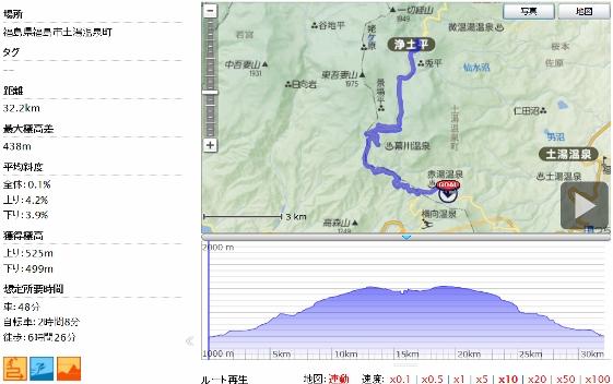 20130703野路温泉浄土平往復 (561x352)