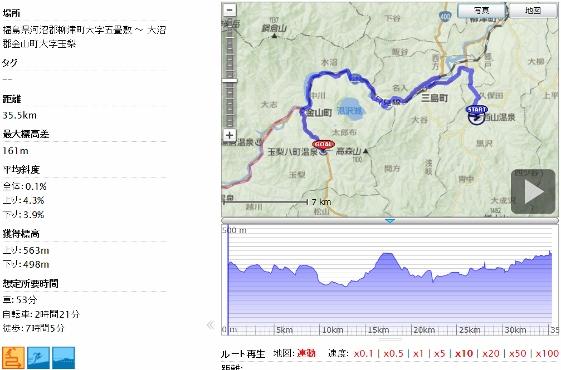 20130612日西山温泉から玉梨温泉へ (561x370)