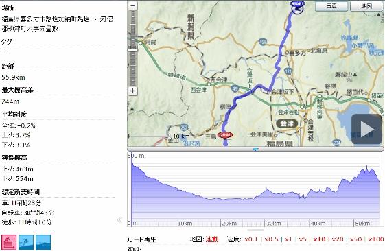20130611日中温泉から西山温泉へ (561x366)