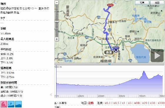 20130609会津若松市から喜多方市へ (561x368)