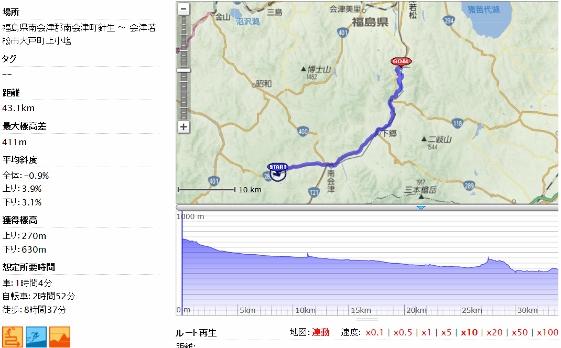 20130515針生芦ノ牧温泉 (561x348)