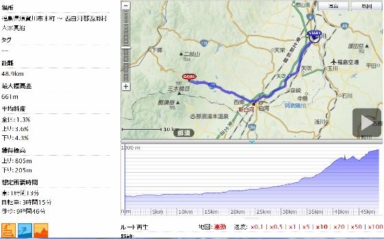 20130512須賀川市甲子温泉 (561x350)