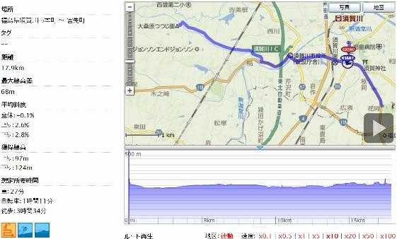 20130511須賀川市内散策 (561x338)