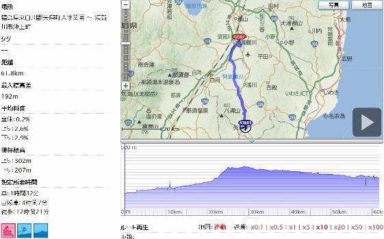 20130510矢祭町須賀川市 (561x349)