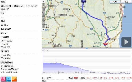 20130417小野町からいわき湯本温泉GPS (561x349)