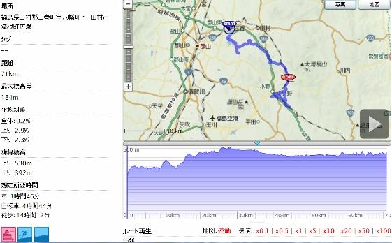 20130416三春町から小野町GPS (561x348)