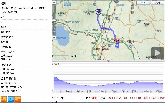 20130415岳温泉から三春町GPS (561x351)