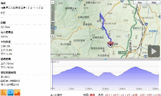 20130414岳温泉から土湯仁田沼往復GPS (561x336)