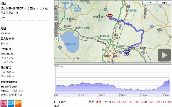 20130413三春町から岳温泉GPS (561x350)