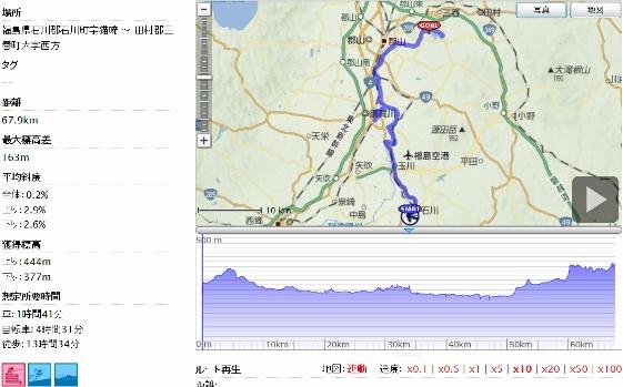 20130411石川町から三春町GPS (561x349)