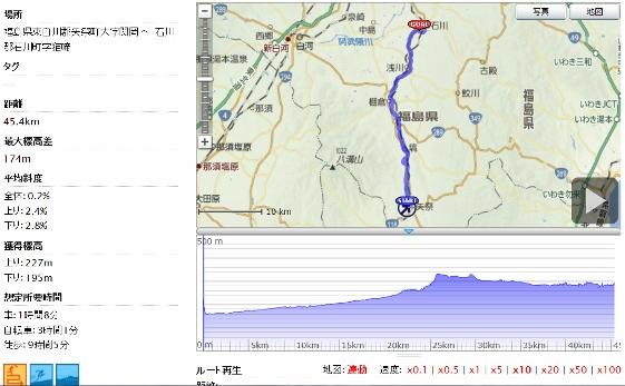20130410矢祭町から石川町GPS (561x347)