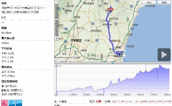 20130409ひたちなか市から矢祭町GPS (561x345)