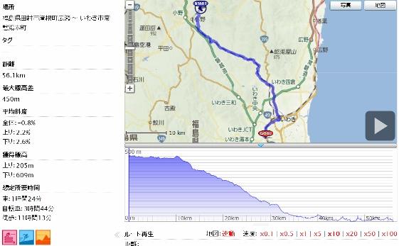 20121126田村市からいわき湯本温泉へgpsw (561x347)