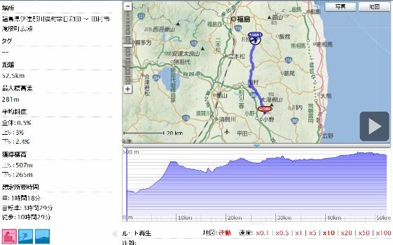 20121125川俣町から田村市針湯荘へgpsw (561x349)