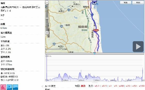 20121123相馬市から南相馬市警戒区域折返しgpsw (561x349)