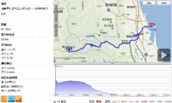 20121122伊達市霊山から相馬市へgpsw (561x337)