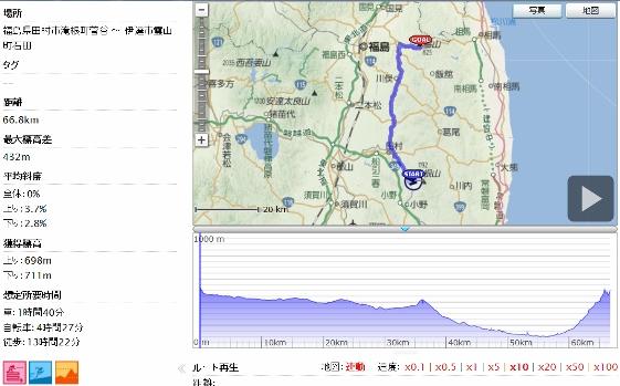 20121121田村市から伊達市霊山へgpsw (561x349)