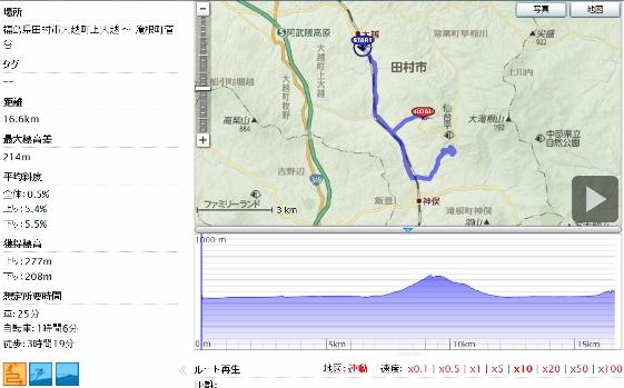 20121120田村市内あぶくま洞入水鍾乳洞gpsw (561x349)