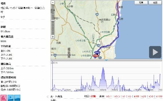 20121118いわき湯本楢葉町往復gpsw (561x348)