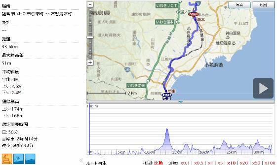 20121117勿来いわき湯本gpsw (561x335)