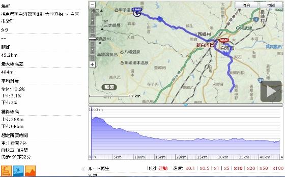 20121020新甲子温泉白河周辺GPS (560x349)