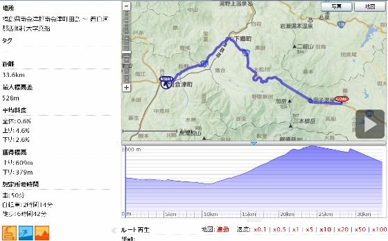 20121019会津田島新甲子温泉GPS (560x348)